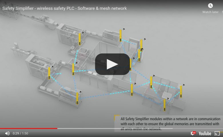 Safety solution - SSP NORTH.